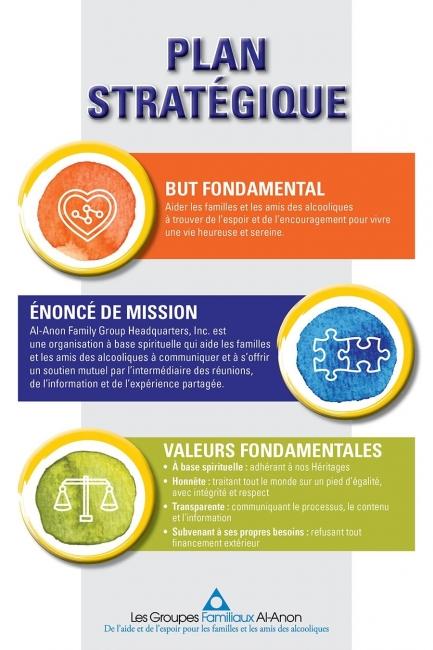 Vision, mission et plan stratégique du Conseil d'Administration