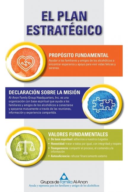 PRIORIDADES DEL PLAN ESTRATÉGICO DE LA JUNTA DE ADMINISTRADORES (CUSTODIOS) DE AFG, INC.