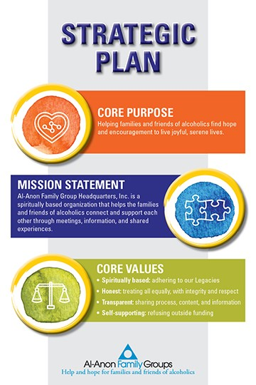 Strategic Plan-Core Purpose
